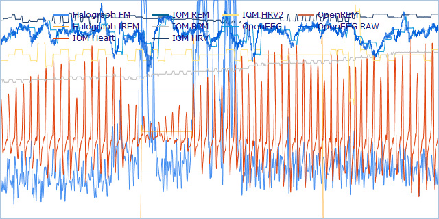 Eye Movement Count from EEG at 0017